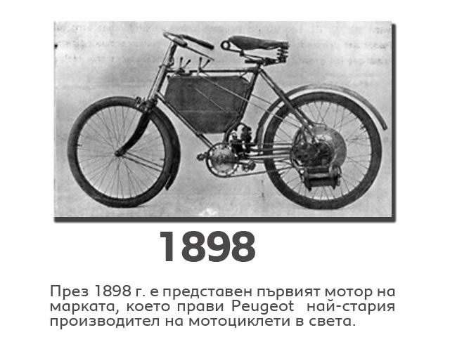 Peugeot_scooters_history