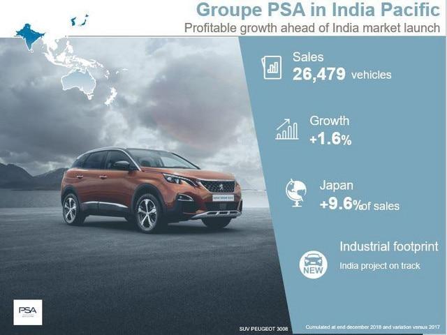 Sales Record Peugeot