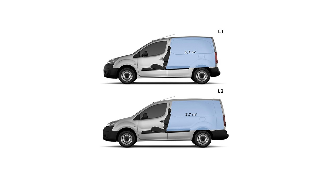 /image/98/2/peugeot-partner-techinfo-03.101409.136982.jpg